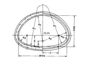 ArchPipe-ASTMC506